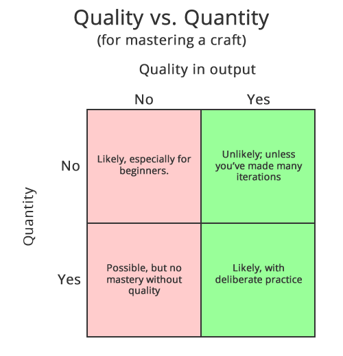 quality vs quantity Today we have too much information the problem is finding the right needle in a mountain of needles we need quality information, not just information.