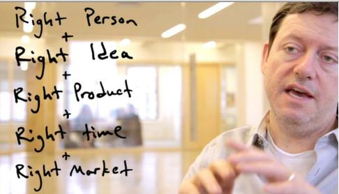 Fred-Wilson-startup-test